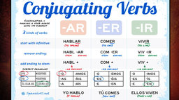 Regular -ar Verbs in the Present